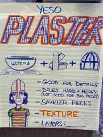 plaster craft