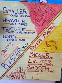 plaster vs paper maché