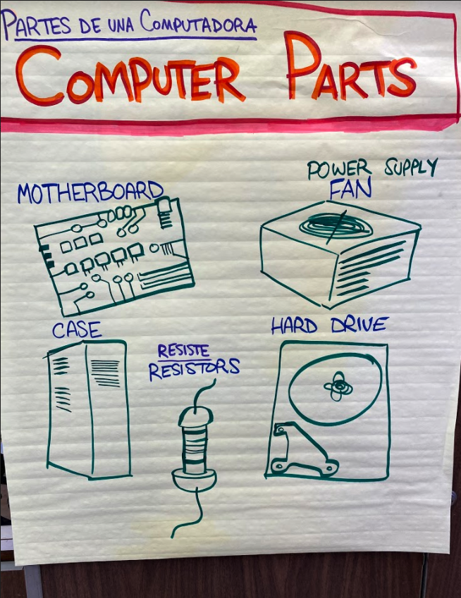 Computer Parts poster