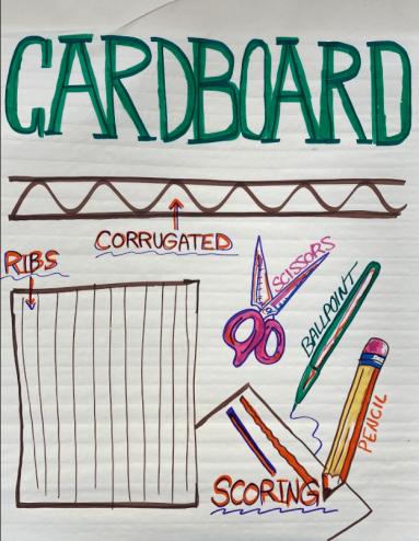 Cardboard basics